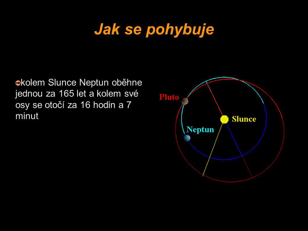 Jak se pohybuje kolem Slunce Neptun oběhne jednou za 165 let a kolem své osy se otočí za 16 hodin a 7 minut.