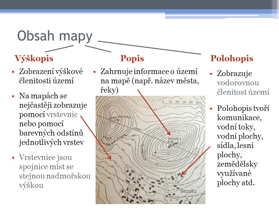 Obsah mapy Výškopis Popis Polohopis Zobrazení výškové členitosti území