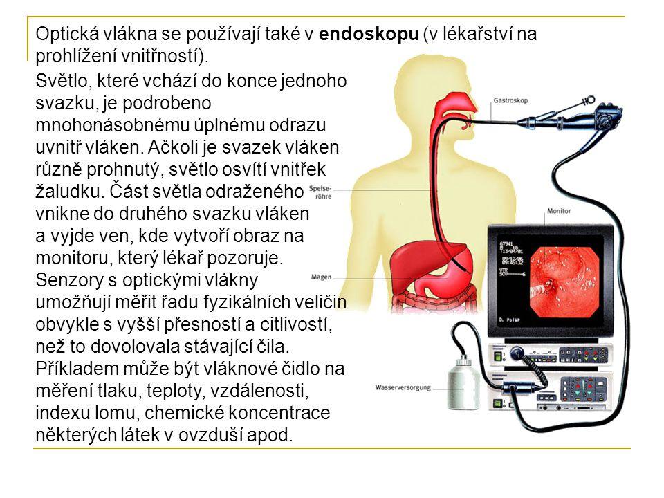Optická vlákna se používají také v endoskopu (v lékařství na prohlížení vnitřností).