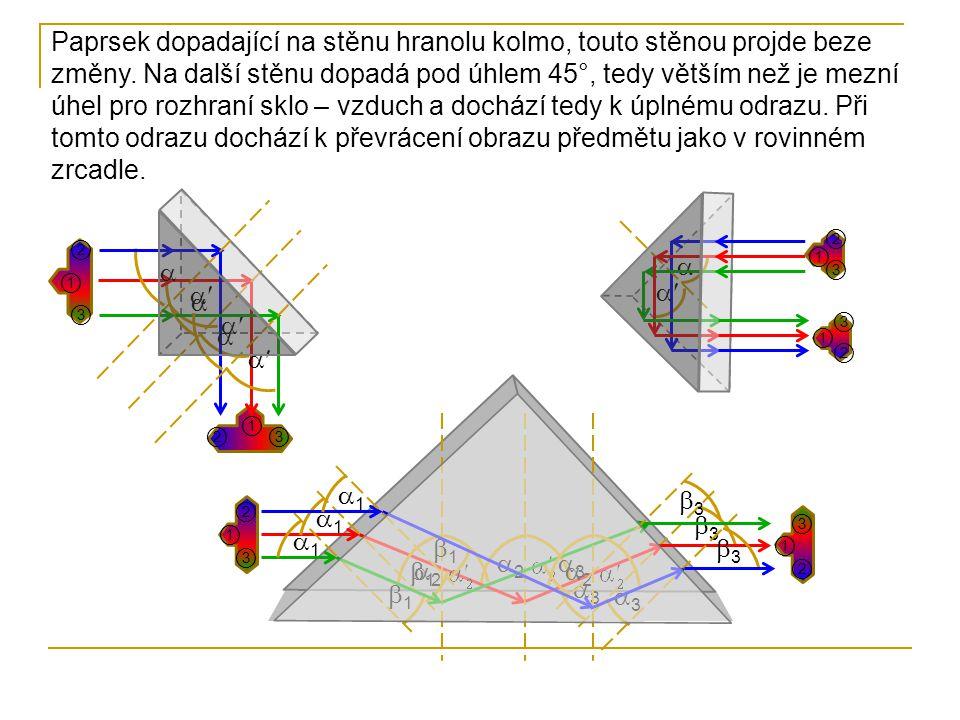 Paprsek dopadající na stěnu hranolu kolmo, touto stěnou projde beze změny. Na další stěnu dopadá pod úhlem 45°, tedy větším než je mezní úhel pro rozhraní sklo – vzduch a dochází tedy k úplnému odrazu. Při tomto odrazu dochází k převrácení obrazu předmětu jako v rovinném zrcadle.