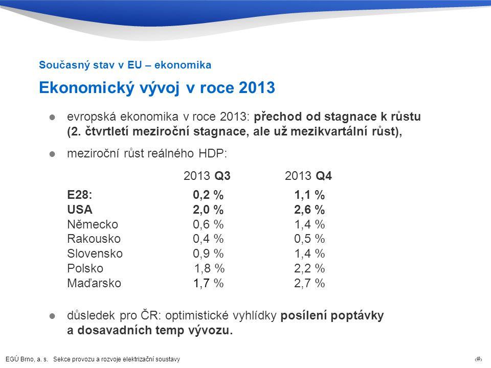Ekonomický vývoj v roce 2013
