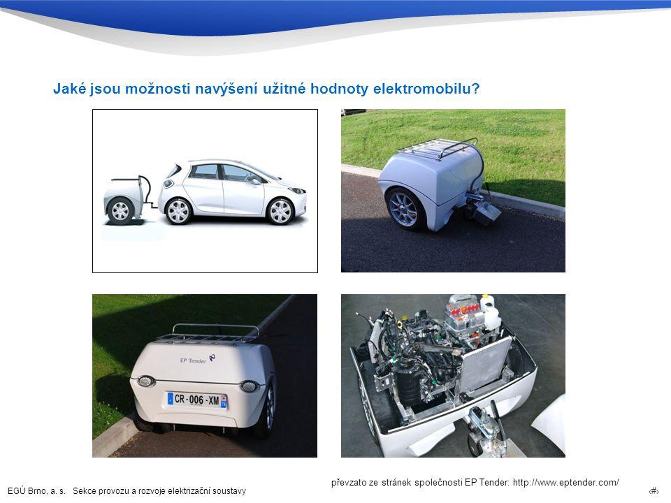 Jaké jsou možnosti navýšení užitné hodnoty elektromobilu