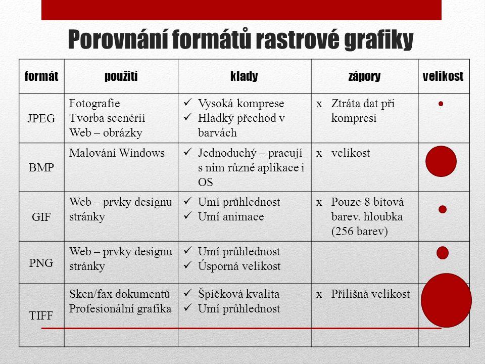Porovnání formátů rastrové grafiky