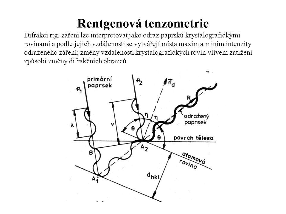 Rentgenová tenzometrie