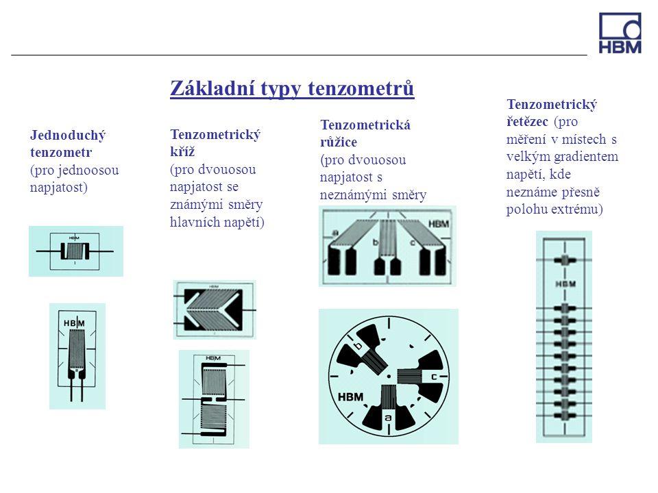 Základní typy tenzometrů