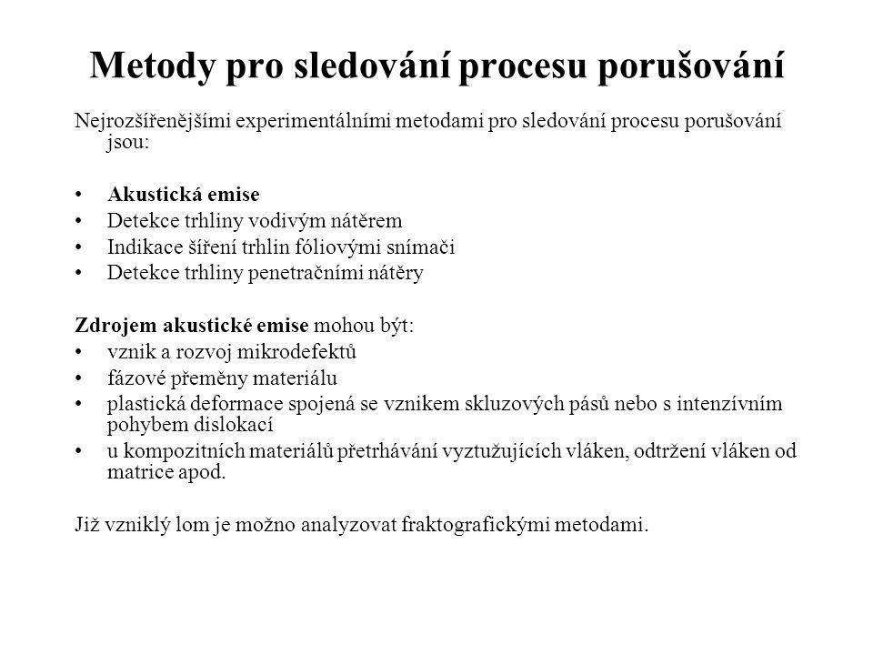 Metody pro sledování procesu porušování
