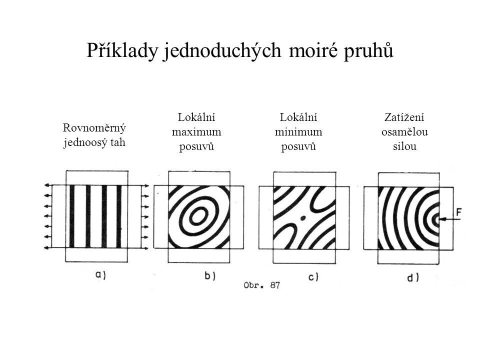 Příklady jednoduchých moiré pruhů