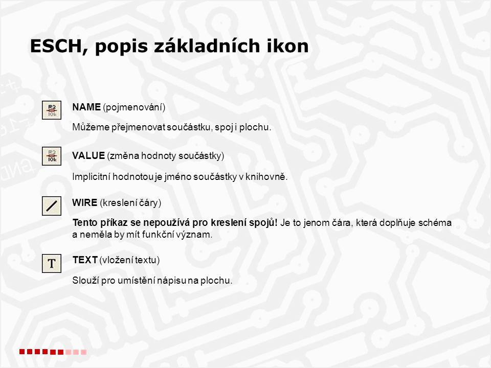 ESCH, popis základních ikon