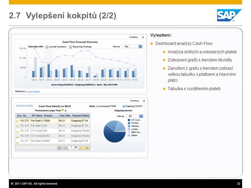2.7 Vylepšení kokpitů (2/2) Vylepšení: Dashboard analýzy Cash Flow