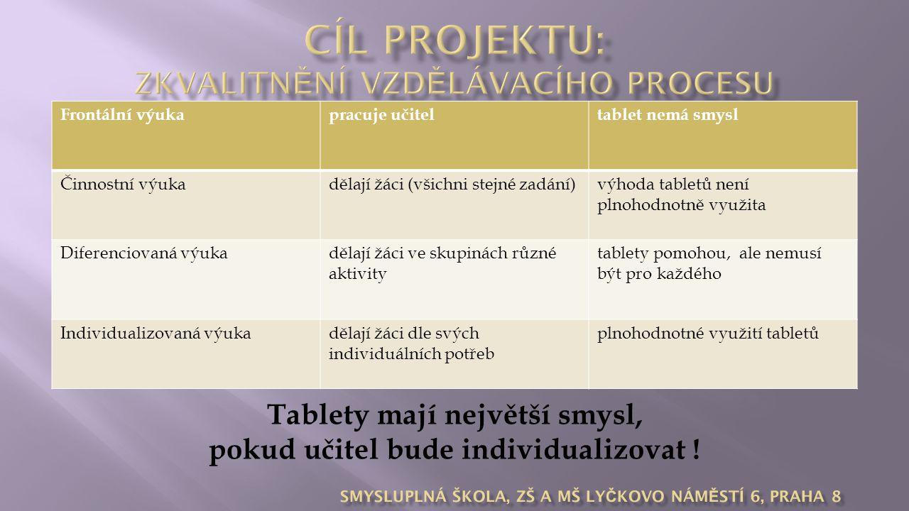 Cíl projektu: Zkvalitnění Vzdělávacího procesu