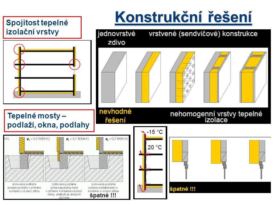 Konstrukční řešení Spojitost tepelné izolační vrstvy