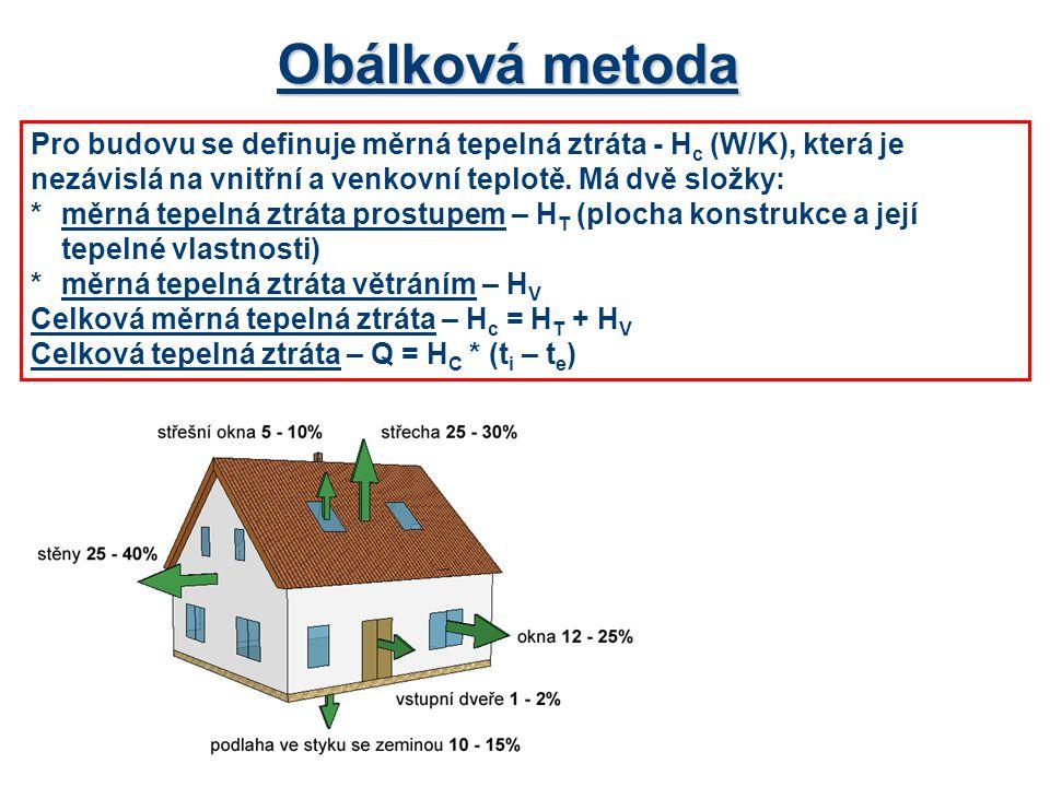 Obálková metoda Pro budovu se definuje měrná tepelná ztráta - Hc (W/K), která je nezávislá na vnitřní a venkovní teplotě. Má dvě složky: