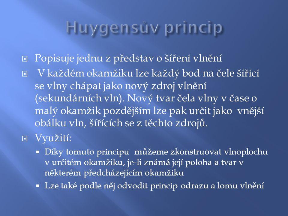 Huygensův princip Popisuje jednu z představ o šíření vlnění