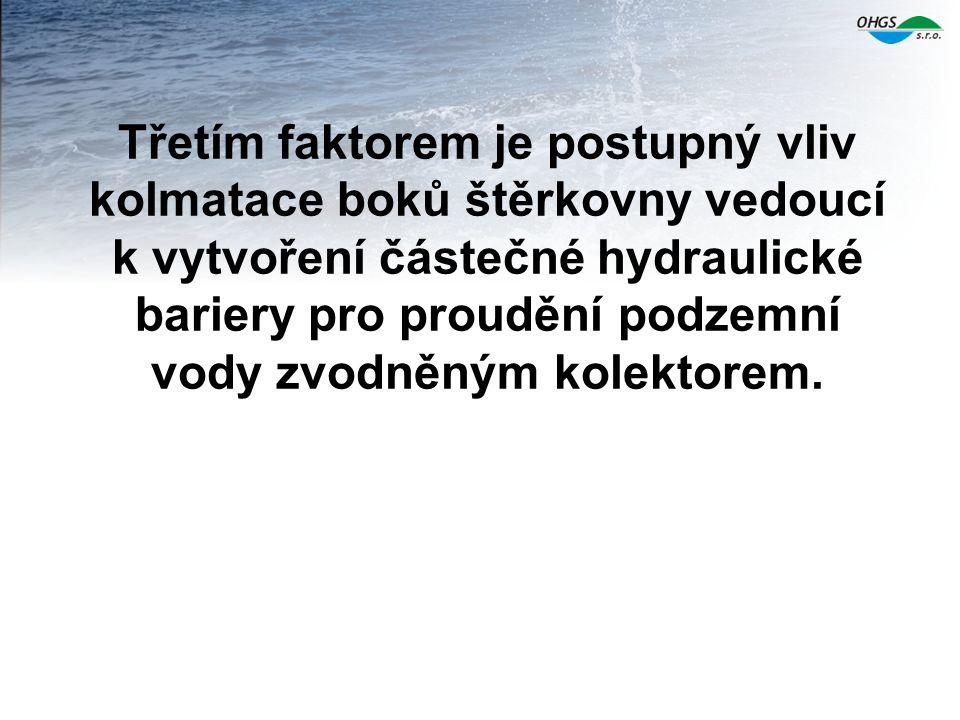Třetím faktorem je postupný vliv kolmatace boků štěrkovny vedoucí k vytvoření částečné hydraulické bariery pro proudění podzemní vody zvodněným kolektorem.