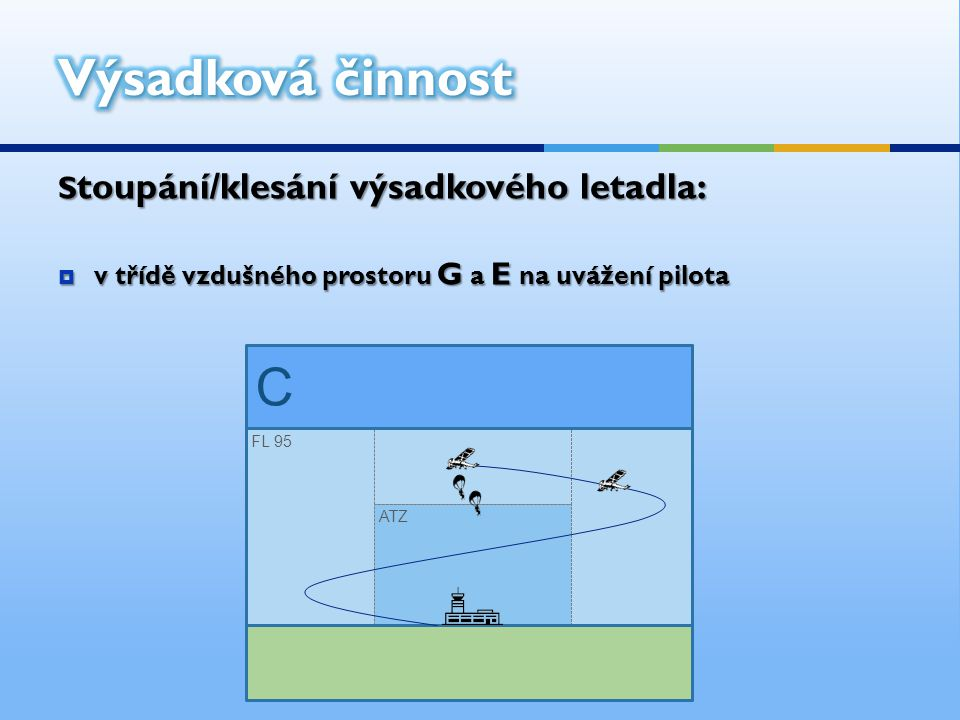 Výsadková činnost C Stoupání/klesání výsadkového letadla: