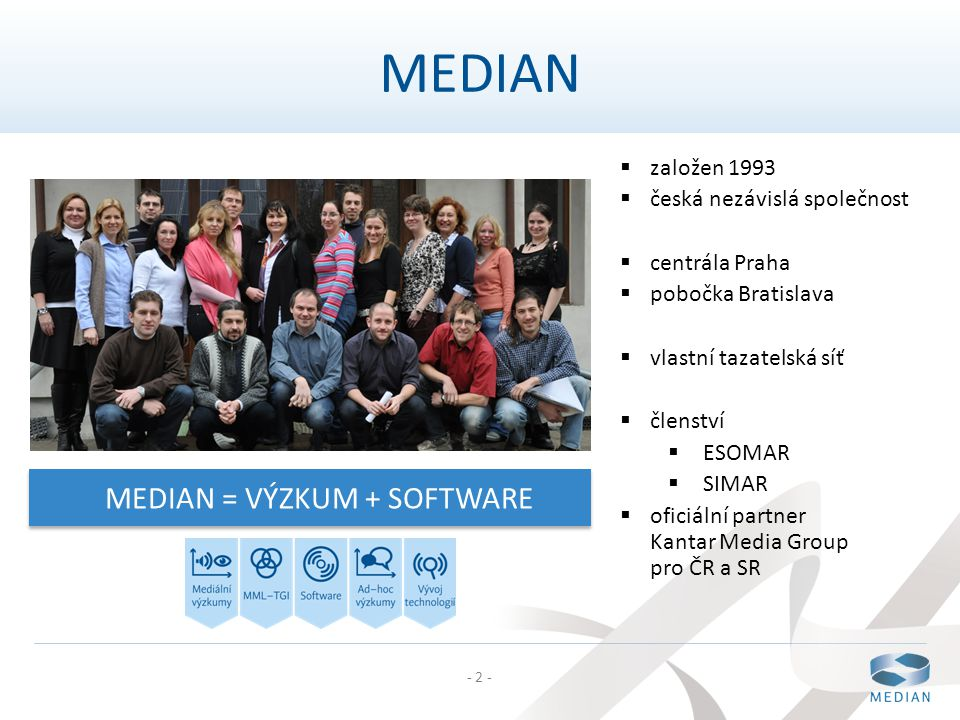 MEDIAN = VÝZKUM + SOFTWARE