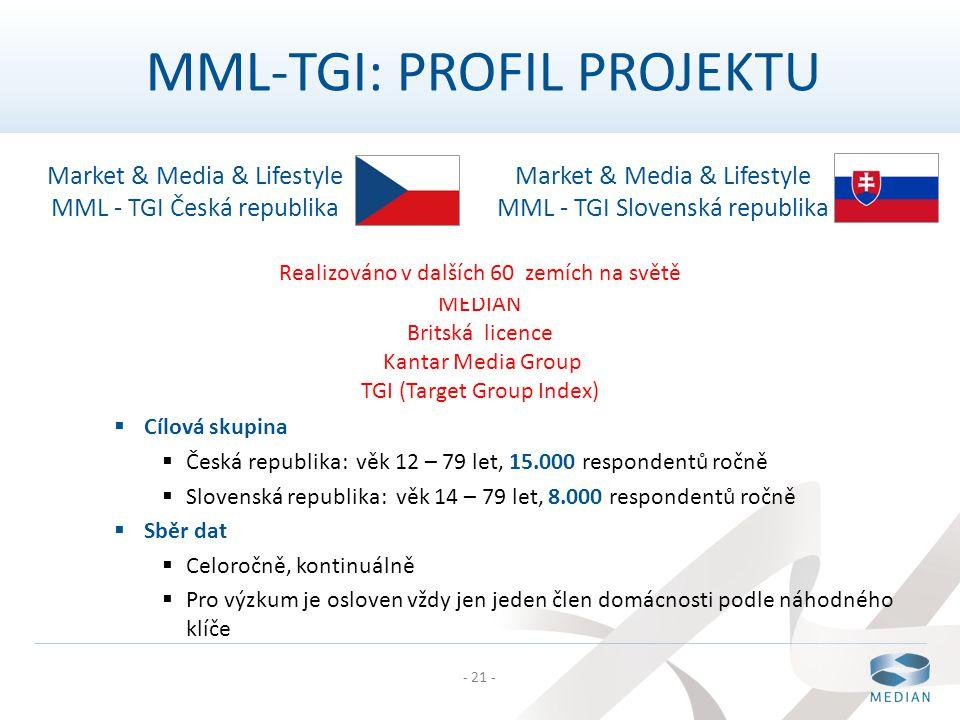 MML-TGI: PROFIL PROJEKTU