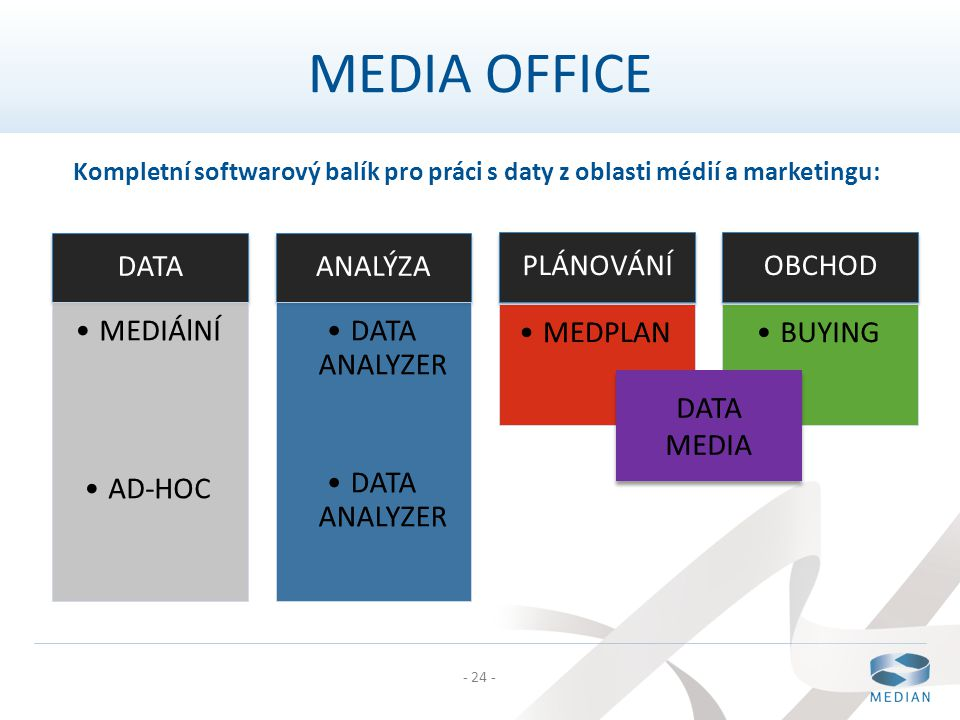 MEDIA OFFICE DATA MEDIÁlNÍ AD-HOC ANALÝZA DATA ANALYZER PLÁNOVÁNÍ