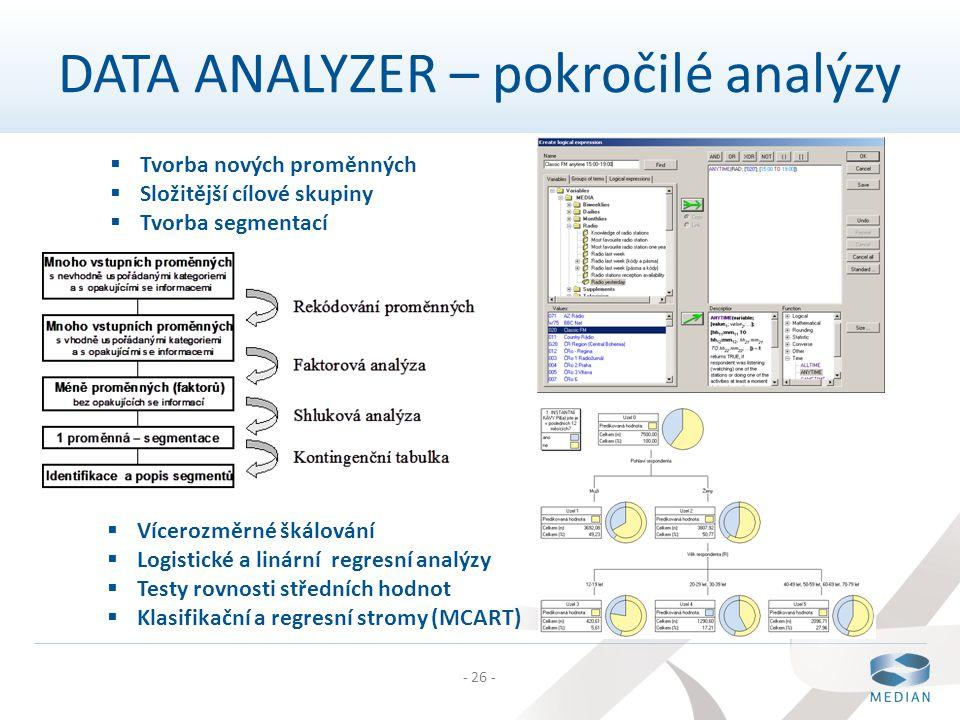 DATA ANALYZER – pokročilé analýzy