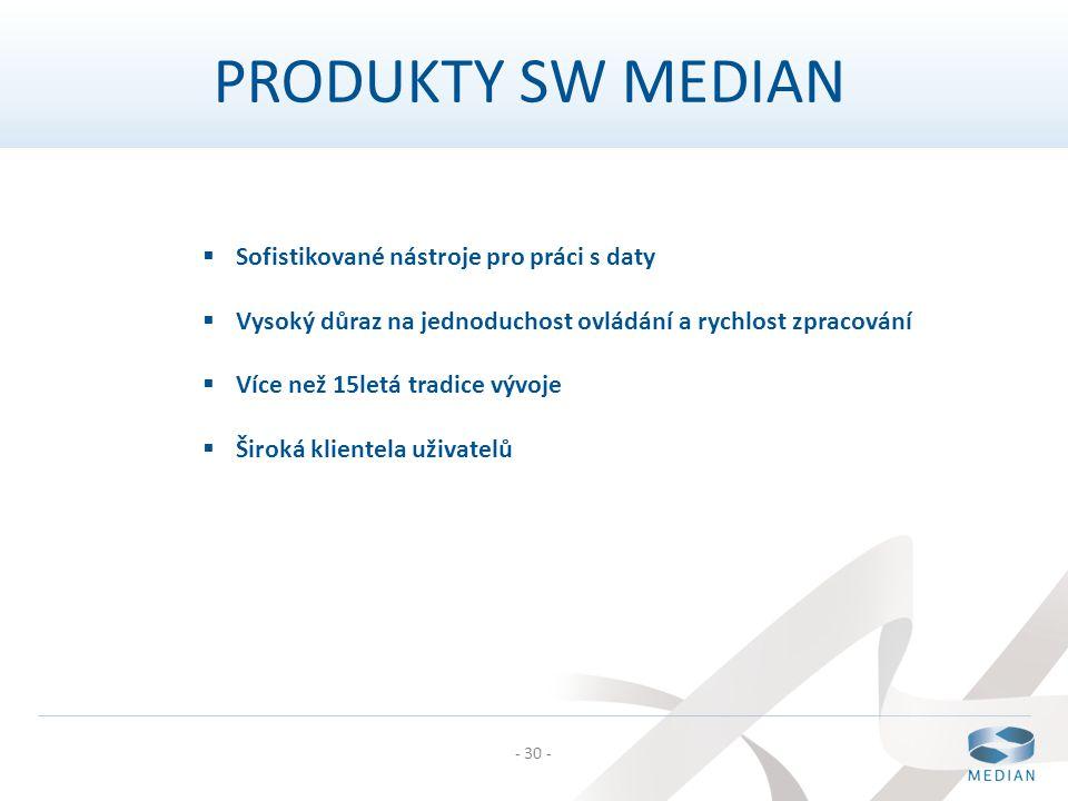 PRODUKTY SW MEDIAN Sofistikované nástroje pro práci s daty