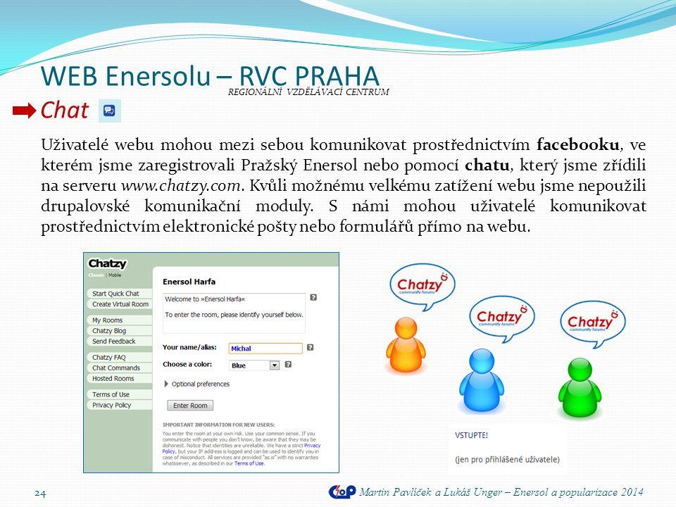 WEB Enersolu – RVC PRAHA Chat