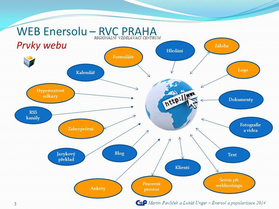 WEB Enersolu – RVC PRAHA Prvky webu