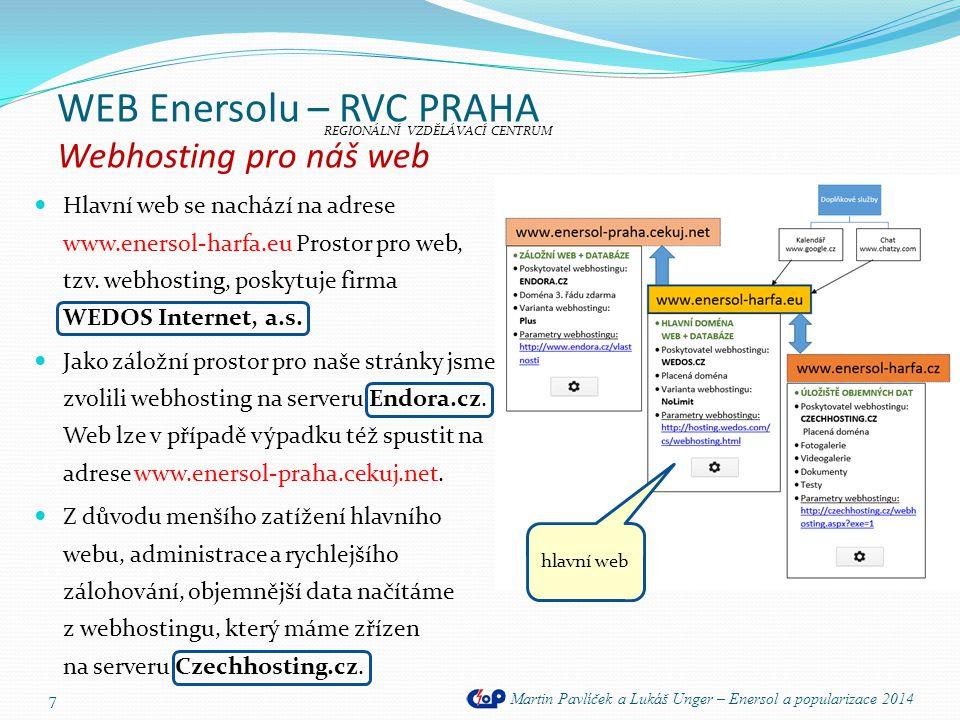 WEB Enersolu – RVC PRAHA Webhosting pro náš web
