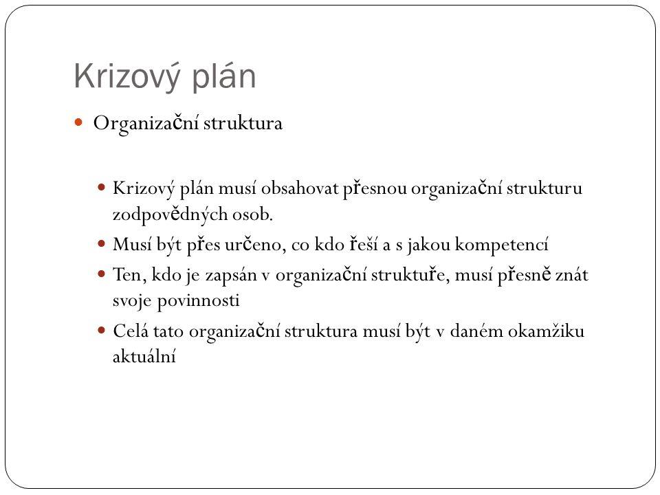 Krizový plán Organizační struktura
