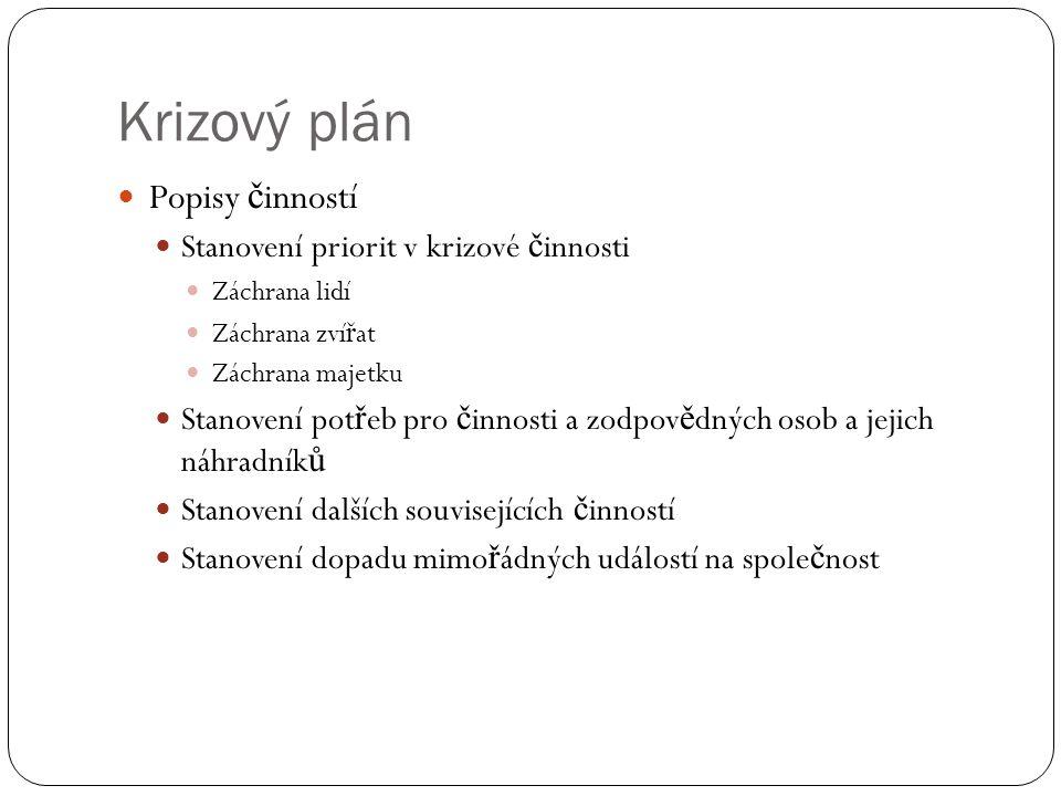 Krizový plán Popisy činností Stanovení priorit v krizové činnosti