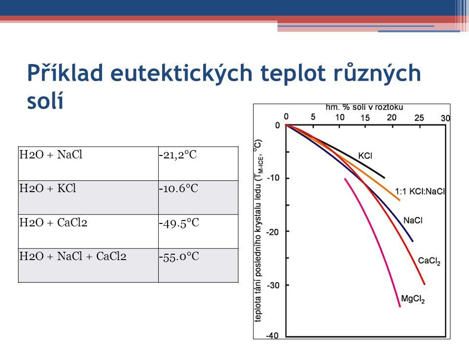 Příklad eutektických teplot různých solí