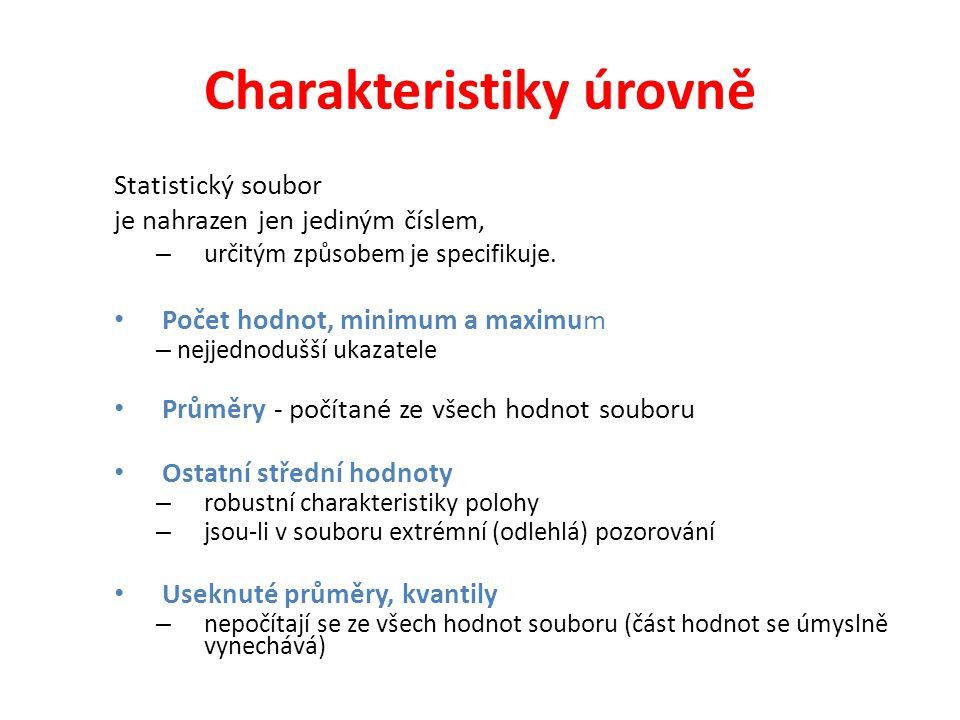 Charakteristiky úrovně