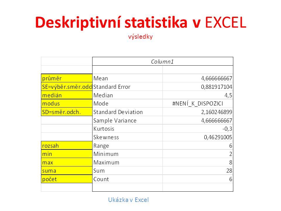 Deskriptivní statistika v EXCEL výsledky