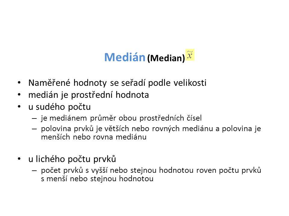 Medián (Median) Naměřené hodnoty se seřadí podle velikosti