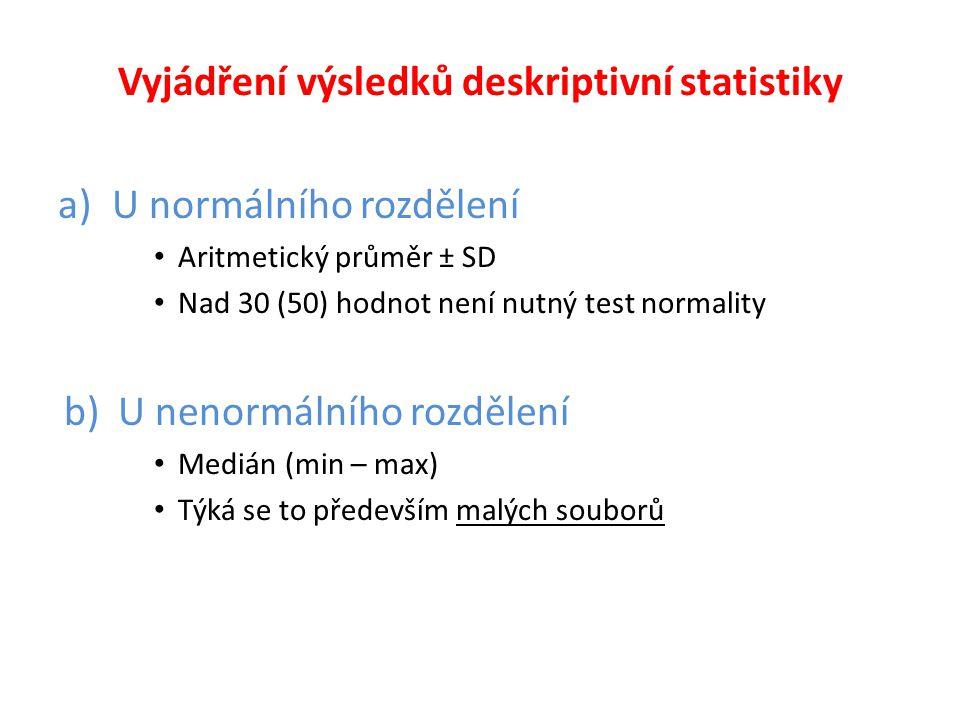 Vyjádření výsledků deskriptivní statistiky