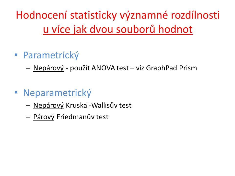 Hodnocení statisticky významné rozdílnosti u více jak dvou souborů hodnot