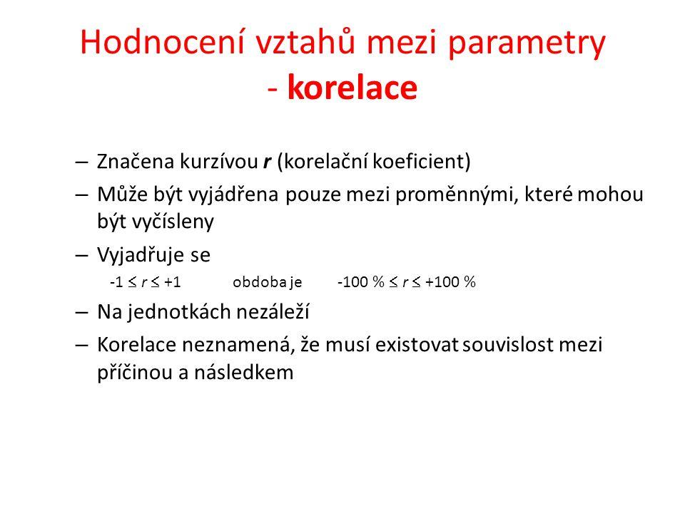 Hodnocení vztahů mezi parametry - korelace