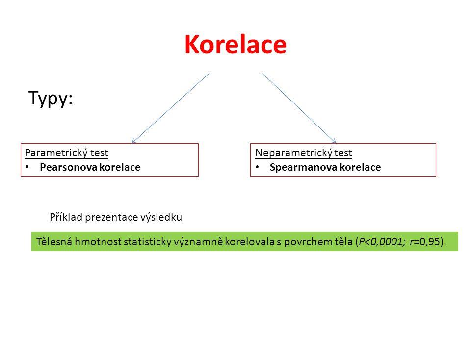 Korelace Typy: Parametrický test Pearsonova korelace