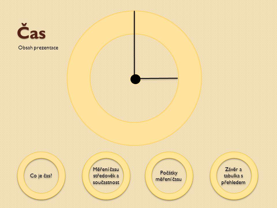 Čas Obsah prezentace Co je čas Měření času středověk a součastnost