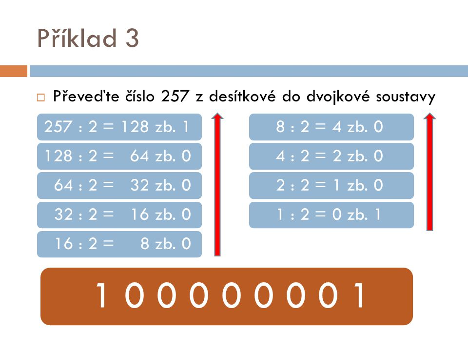 Příklad 3 Převeďte číslo 257 z desítkové do dvojkové soustavy. 257 : 2 = 128 zb. 1. 8 : 2 = 4 zb. 0.