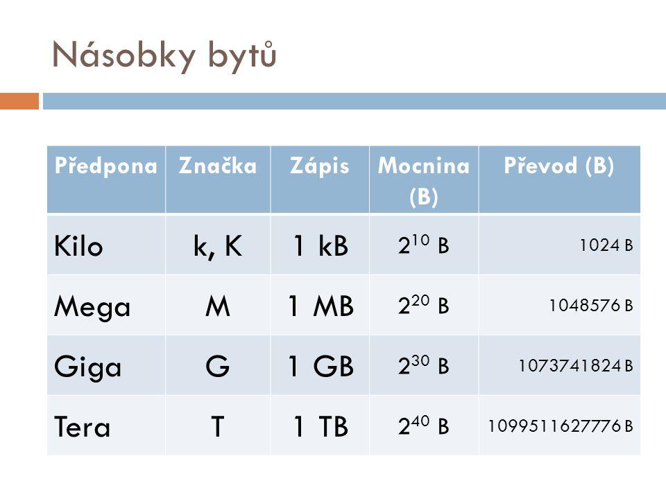 Násobky bytů Kilo k, K 1 kB Mega M 1 MB Giga G 1 GB Tera T 1 TB