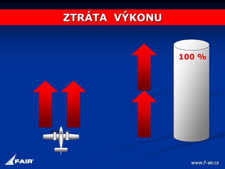 ZTRÁTA VÝKONU 100 % www.f-air.cz