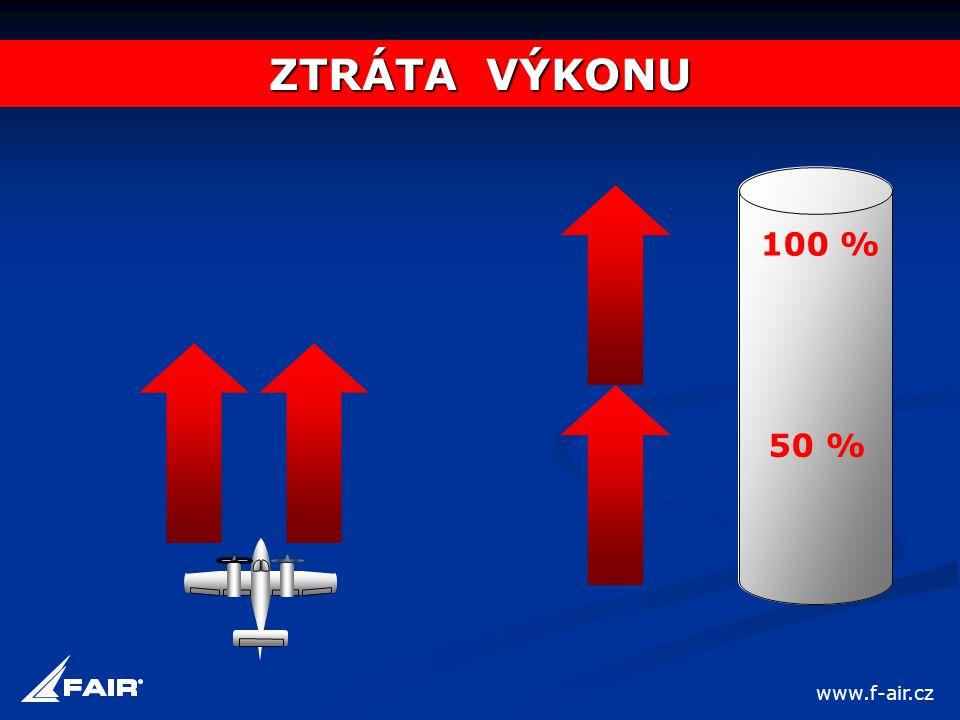 ZTRÁTA VÝKONU 100 % 50 % www.f-air.cz