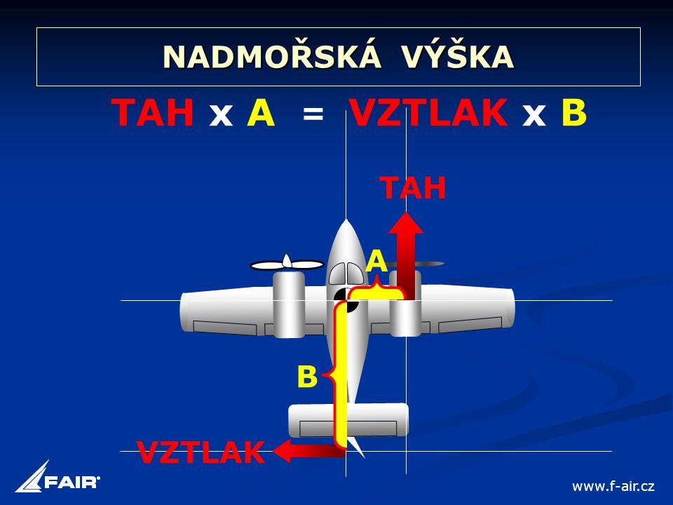 NADMOŘSKÁ VÝŠKA TAH x A VZTLAK x B = TAH A B VZTLAK www.f-air.cz