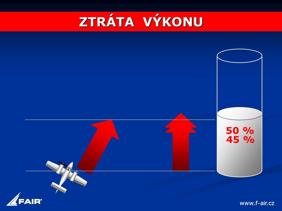 ZTRÁTA VÝKONU 50 % 45 % www.f-air.cz