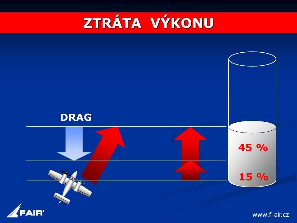 ZTRÁTA VÝKONU DRAG 45 % 15 % www.f-air.cz