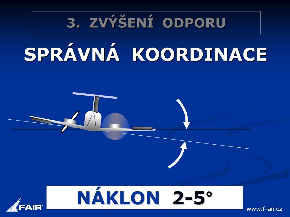 SPRÁVNÁ KOORDINACE NÁKLON 2-5°