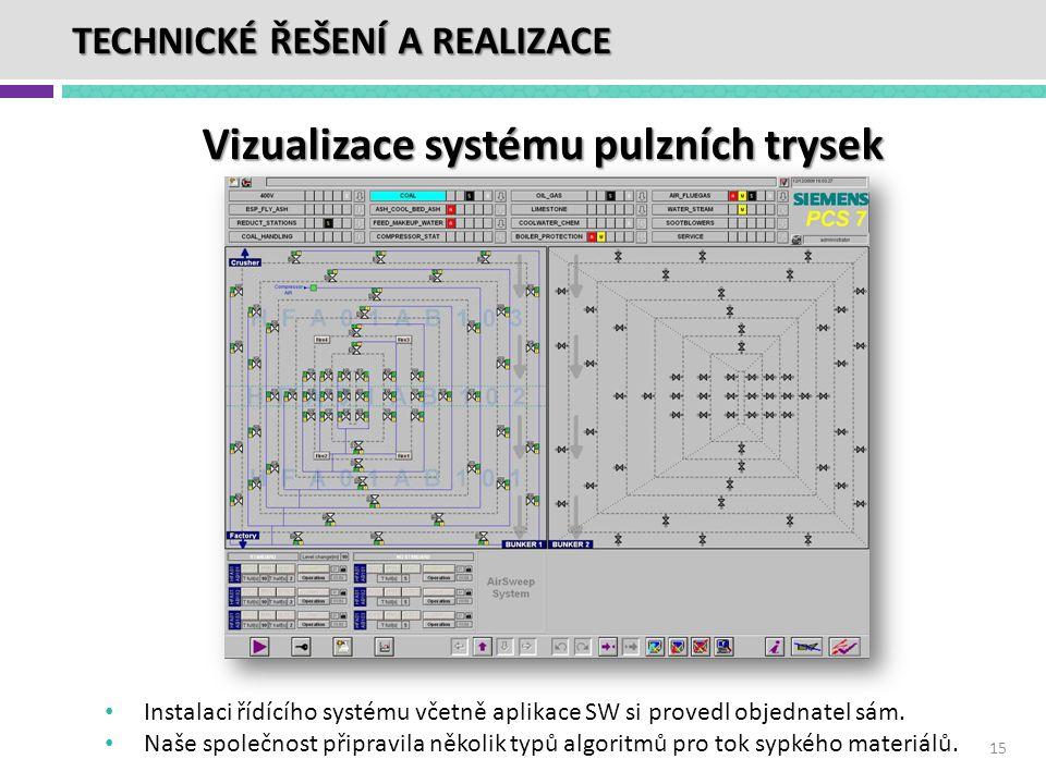 Vizualizace systému pulzních trysek
