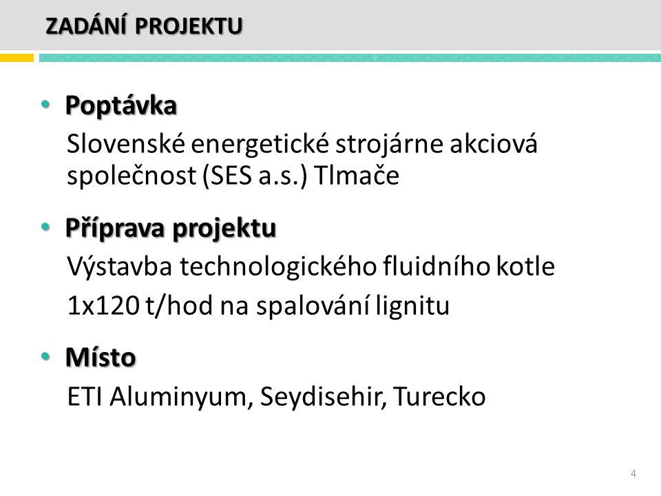 Slovenské energetické strojárne akciová společnost (SES a.s.) Tlmače