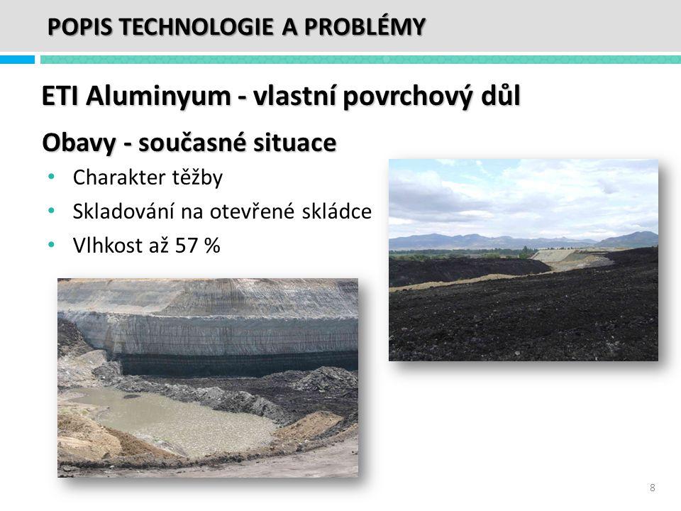 ETI Aluminyum - vlastní povrchový důl