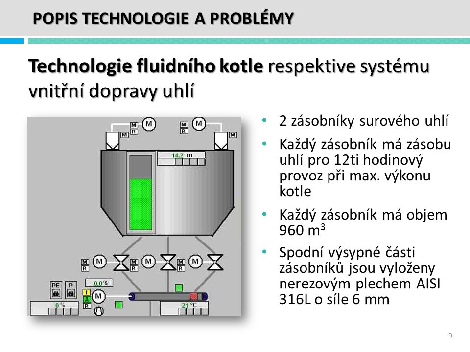 Technologie fluidního kotle respektive systému vnitřní dopravy uhlí